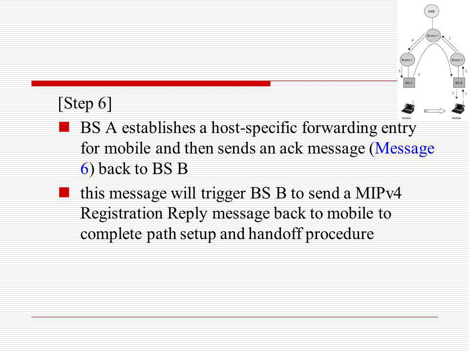 [Step 6] BS A establishes a host-specific forwarding entry for mobile and then sends an ack message (Message 6) back to BS B.